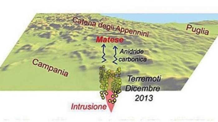Scoperta sorgente di magma sotto l'Appennino meridionale.