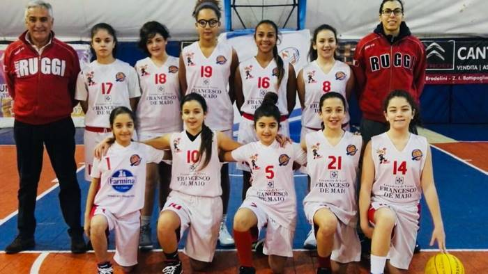 basket ruggi salerno pronta per le finali regionali under 13
