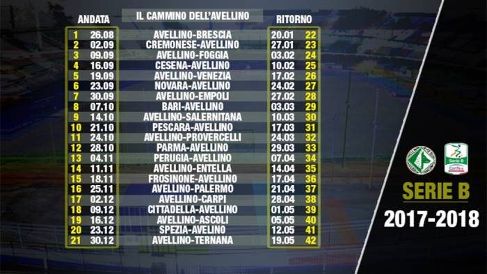 Calendario Serie B 18 19.Calendario Serie B 2017 2018 Esordio Deja Vu Per L Avellino